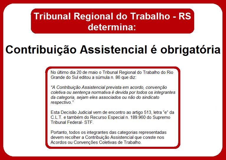 Tribunal Regional do Trabalho - RS determina:  Contribuição Assistencial é obrigatória.